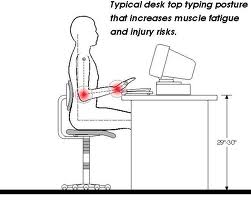 Posture That Increases Muscle Fatigue and Injury Risks