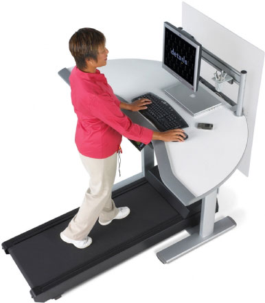 Faq What Is A Standing Desk Workwhilewalking
