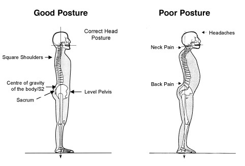 proper posture on a treadmill desk