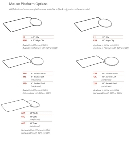 Humanscale Mouse Platform Options