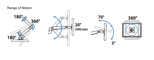 LX Sit-Stand capacity