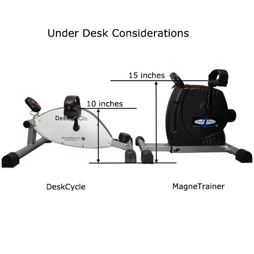 Pedal Exerciser For Ms: How We Conduct Desk Cycle And Bike Desk Reviews