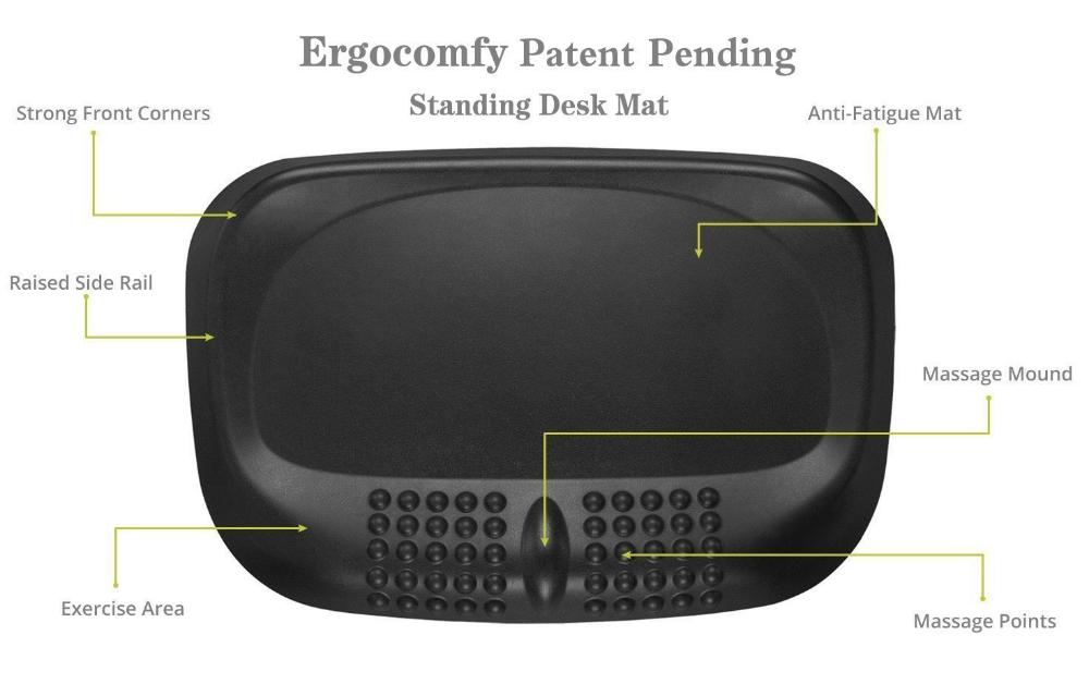Ergocomfy Non-Flat Standing Mat